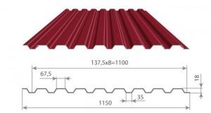 Профнасти С-20 покрытие полимер