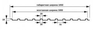 схема профлист С-18